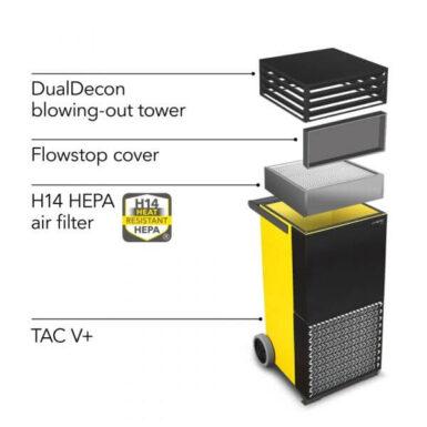 Õhupuhastaja Trotec TAC V + viiruste eemaldamiseks